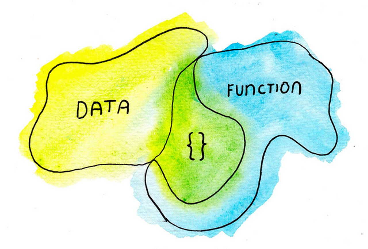 Objects are in between data and function